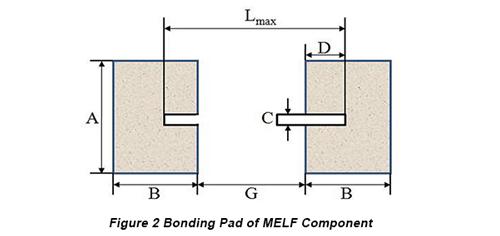 Design Requirement of SMT PCBs | PCBCart