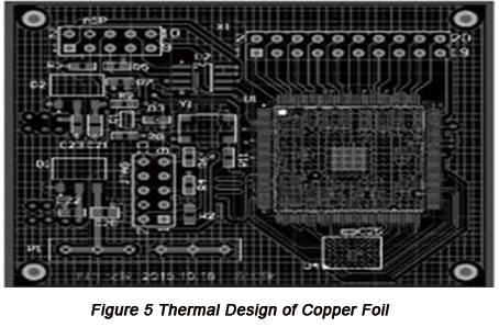 Thermal Design for PCBs Controlled by FPGA System