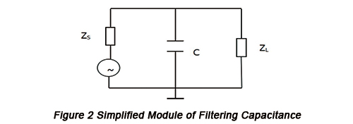 Simplified module of filtering capacitance | PCBCart