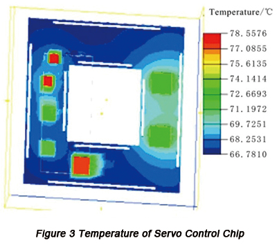 Temperature of servo control chip | PCBCart