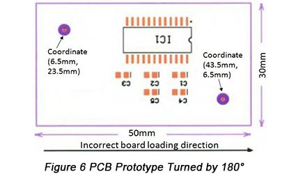 Fiducial Mark on Printed Circuit Boards | PCBCart