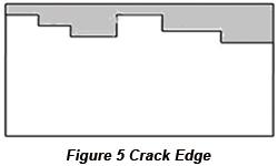 PCB Pattern | PCBCart