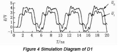 Simulation Diagram | PCBCart