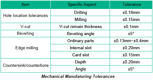 Mechanical PCB Manufacturing Tolerances | PCBCart