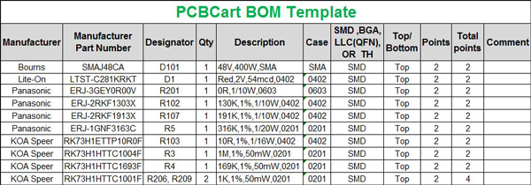 how to create a bom bill of materials pcbcart .