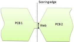 V scoring of PCB Panels | PCBCart