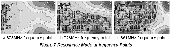 Resonance Mode at Frequency Points | PCBCart
