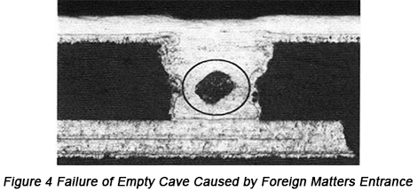 Failure Analysis on Blind Via for Empty Cave in PCB Filling Copper Plating   PCBCart