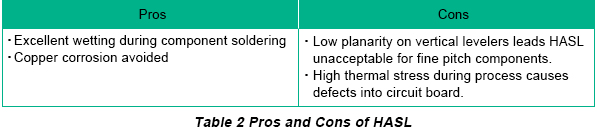Pros and Cons of HASL Surface Finish | PCBCart