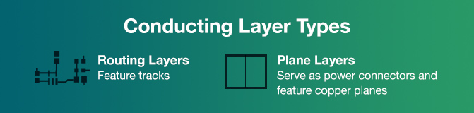Conducting Layer Types | PCBCart