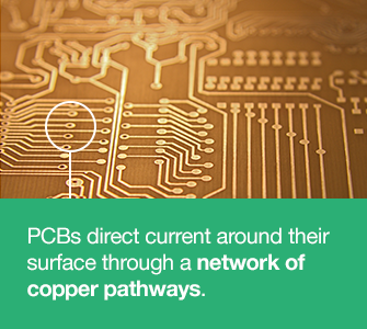 Copper pathways | PCBCart