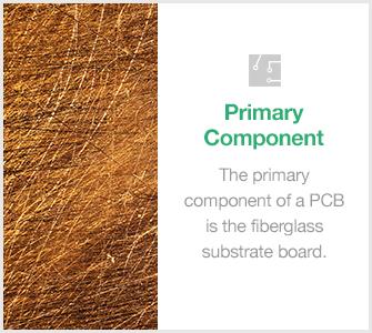 Primary component | PCBCart