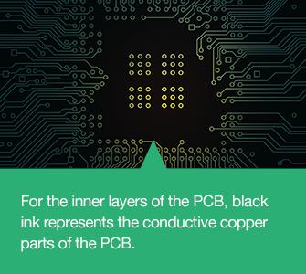 PCB black ink | PCBCart