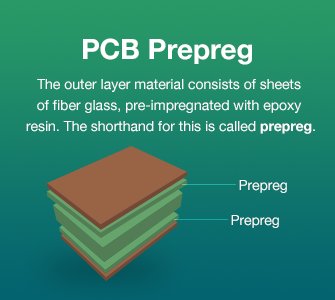 Prepreg | PCBCart