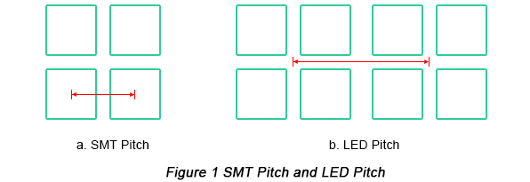 How to design perfect LED PCB